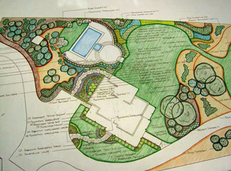 Landscape Design Plan 800 x 592