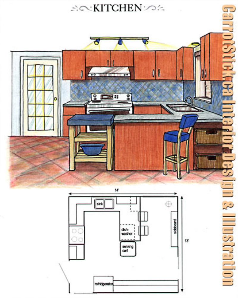 Better homes and gardens kitchen designs over 5000 house for Kitchen color planner