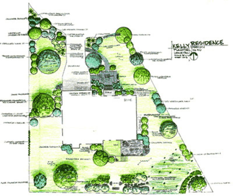 Garden design plans design bookmark 12595 for Landscape garden design plans