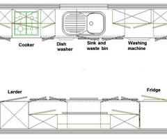 Galley Kitchen Layout.