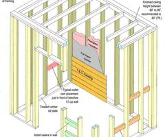 Free Sauna Plans, Layouts