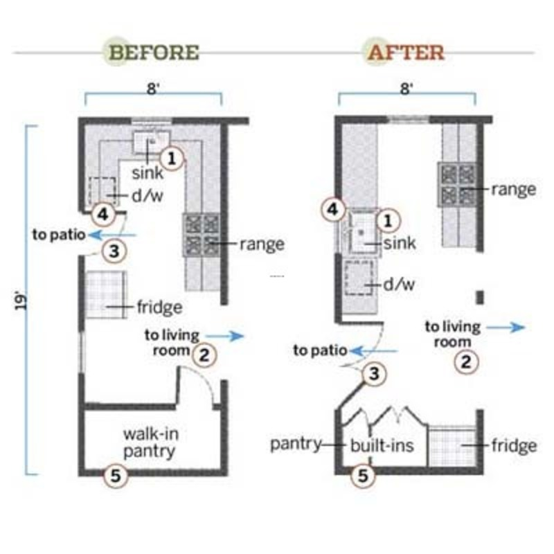 Small Kitchen Layout Plans: Planning The Layout Of My Galley Kitchen / Design Bookmark