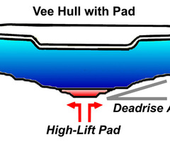 Vee Hull And Vee Pad Design By Aero Marine Research