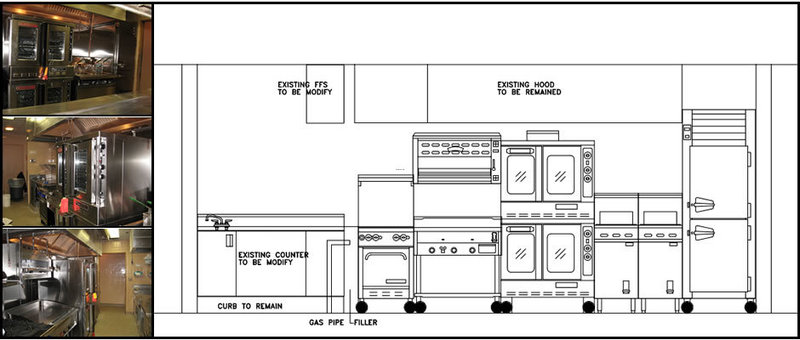 Small Commercial Kitchen Layout    Design Bookmark  22356
