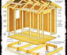 1000+ Images About Shed Ideas On Pinterest