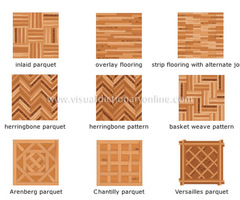 1000+ Images About Floors On Pinterest
